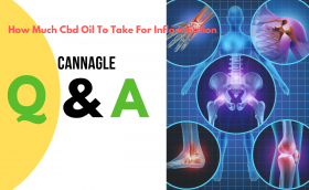How Much Cbd Oil To Take For Inflammation